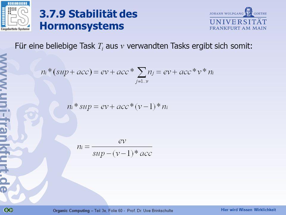 Hier wird Wissen Wirklichkeit Organic Computing – Teil 3e, Folie 60 - Prof. Dr. Uwe Brinkschulte Für eine beliebige Task T i aus v verwandten Tasks er