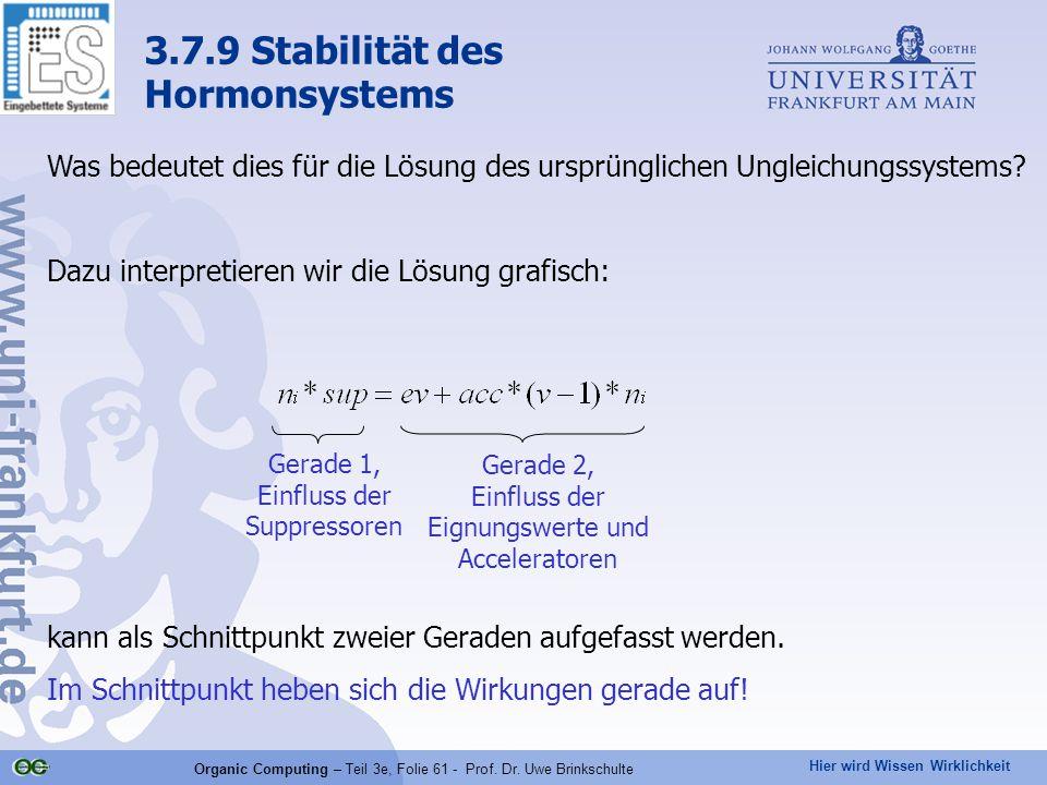Hier wird Wissen Wirklichkeit Organic Computing – Teil 3e, Folie 61 - Prof. Dr. Uwe Brinkschulte Was bedeutet dies für die Lösung des ursprünglichen U