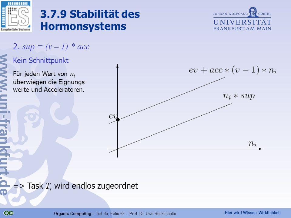Hier wird Wissen Wirklichkeit Organic Computing – Teil 3e, Folie 63 - Prof. Dr. Uwe Brinkschulte 2. sup = (v – 1) * acc Kein Schnittpunkt Für jeden We