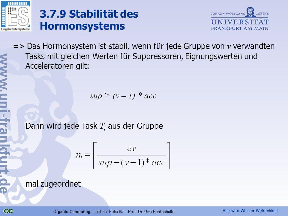 Hier wird Wissen Wirklichkeit Organic Computing – Teil 3e, Folie 65 - Prof. Dr. Uwe Brinkschulte => Das Hormonsystem ist stabil, wenn für jede Gruppe