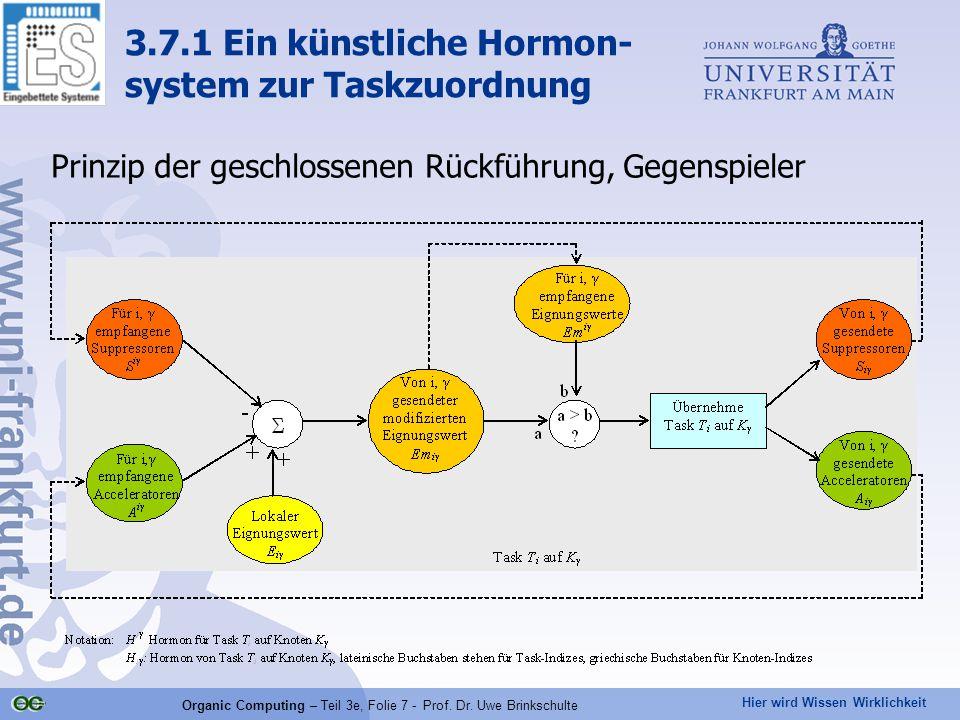 Hier wird Wissen Wirklichkeit Organic Computing – Teil 3e, Folie 7 - Prof. Dr. Uwe Brinkschulte Prinzip der geschlossenen Rückführung, Gegenspieler 3.