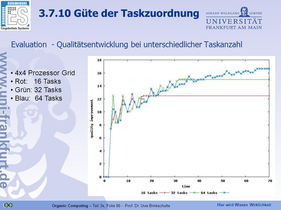 Hier wird Wissen Wirklichkeit Organic Computing – Teil 3e, Folie 80 - Prof. Dr. Uwe Brinkschulte Evaluation - Qualitätsentwicklung bei unterschiedlich