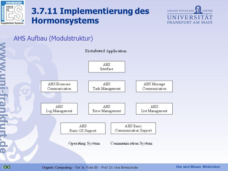 Hier wird Wissen Wirklichkeit Organic Computing – Teil 3e, Folie 89 - Prof. Dr. Uwe Brinkschulte 3.7.11 Implementierung des Hormonsystems AHS Aufbau (