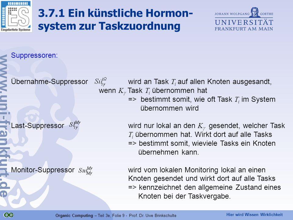 Hier wird Wissen Wirklichkeit Organic Computing – Teil 3e, Folie 9 - Prof. Dr. Uwe Brinkschulte Suppressoren: Übernahme-Suppressor wird an Task T i au