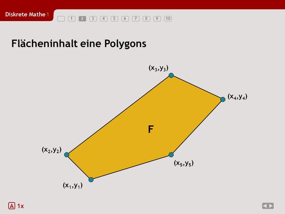 Diskrete Mathe1 123456789102 Flächeninhalt eine Polygons F (x 1,y 1 ) (x 4,y 4 ) (x 5,y 5 ) (x 2,y 2 ) (x 3,y 3 ) A 1x