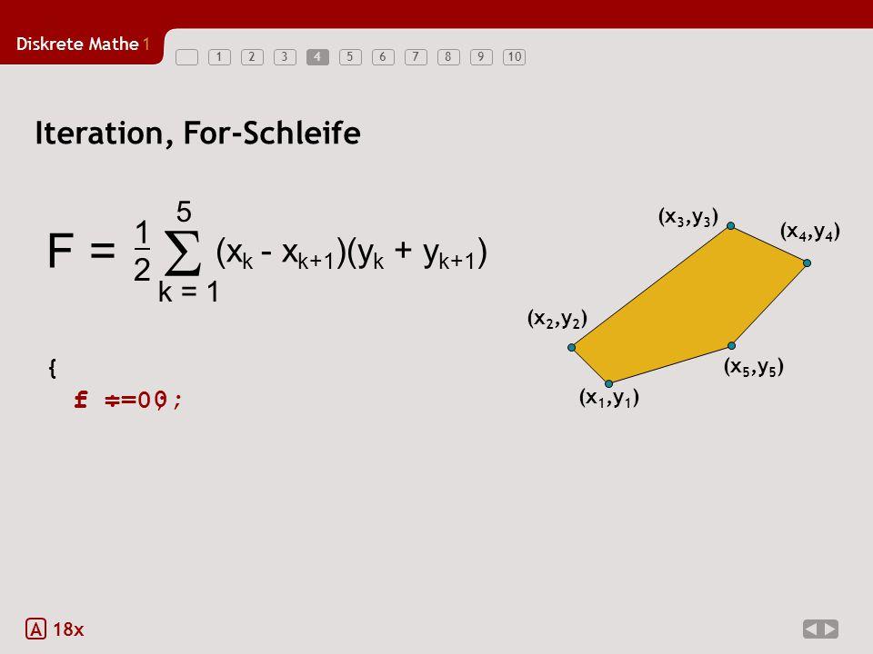 Diskrete Mathe1 12345678910 2 k = 1 5 (x k - x k+1 )(y k + y k+1 ) F = 1  4 Iteration, For-Schleife (x 4,y 4 ) (x 1,y 1 ) (x 5,y 5 ) (x 2,y 2 ) (x 3,y 3 ) A 18x FOR k:=1 TO 5 DO { f = 0; for(k = 1; k <= 5; k++) 2 k = 1 5 (x k - x k+1 )(y k + y k+1 ) F = 1 