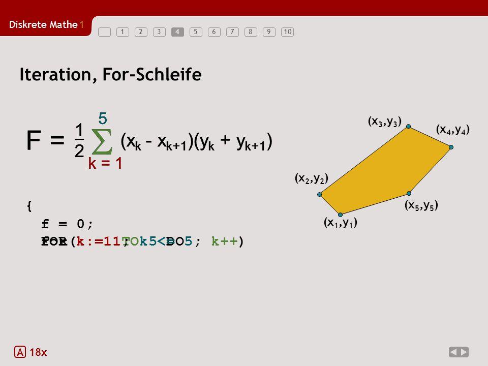 Diskrete Mathe1 123456789104 Iteration, For-Schleife (x 4,y 4 ) (x 1,y 1 ) (x 5,y 5 ) (x 2,y 2 ) (x 3,y 3 ) A 18x BEGIN { f = 0; for(k = 1; k <= 5; k++) { 2 k = 1 5 (x k - x k+1 )(y k + y k+1 ) F = 1 