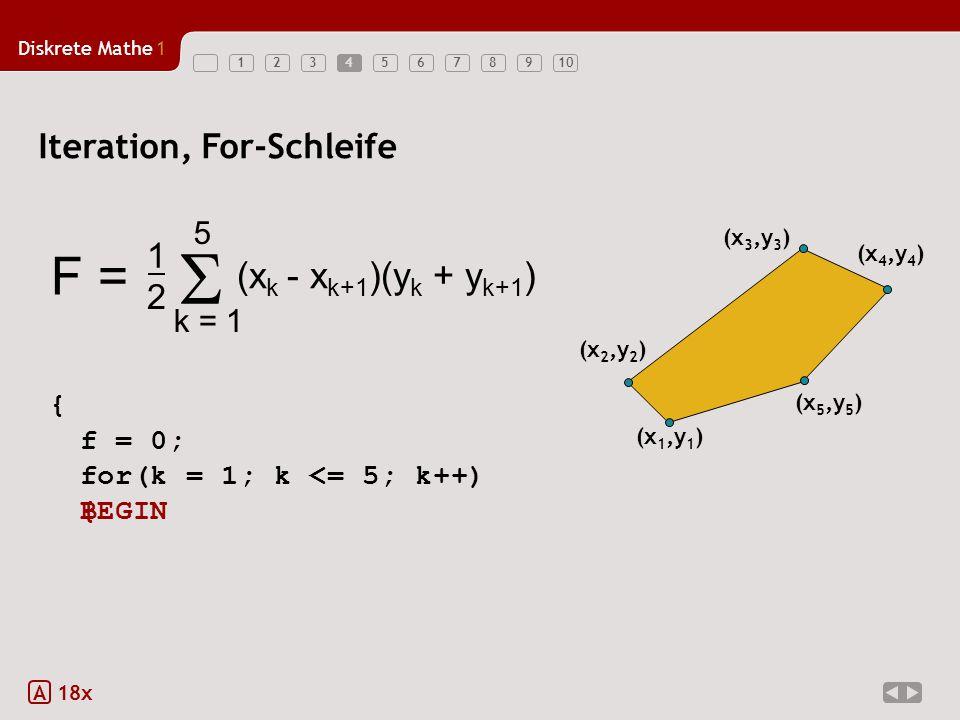 Diskrete Mathe1 123456789104 Iteration, For-Schleife (x 4,y 4 ) (x 1,y 1 ) (x 5,y 5 ) (x 2,y 2 ) (x 3,y 3 ) A 18x (x 6,y 6 ) f := f + ((x[k] - x[k+1])*(y[k] + y[k+1])); { f = f + ((x[k] - x[k+1])*(y[k] + y[k+1])); f = 0; for(k = 1; k <= 5; k++) { 2 k = 1 5 (x k - x k+1 )(y k + y k+1 ) F = 1 