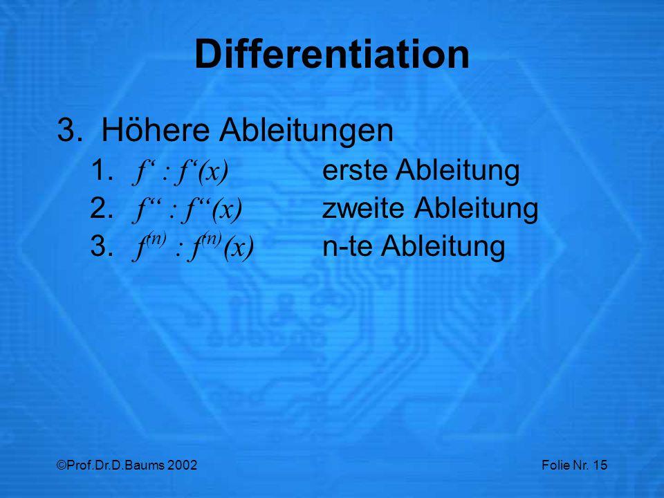 """©Prof.Dr.D.Baums 2002Folie Nr. 15 3.Höhere Ableitungen 1. f' : f'(x) erste Ableitung 2. f"""" : f""""(x) zweite Ableitung 3. f (n) : f (n) (x) n-te Ableitun"""