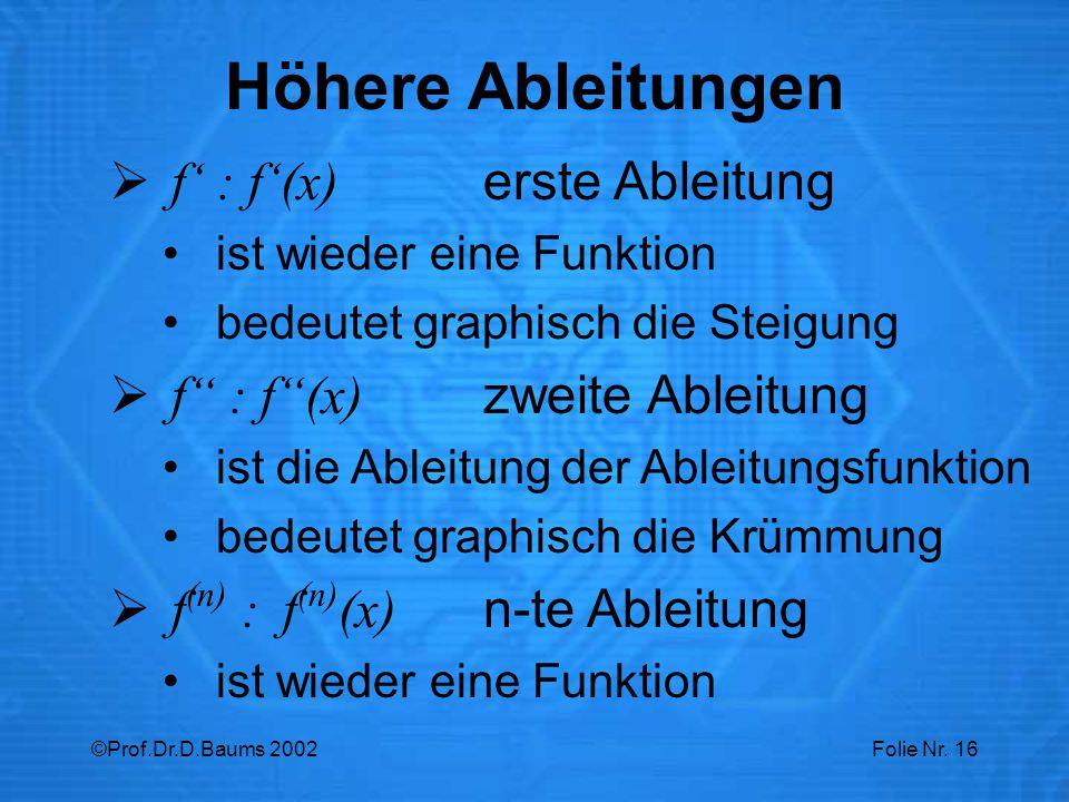 """©Prof.Dr.D.Baums 2002Folie Nr. 16 Höhere Ableitungen  f' : f'(x) erste Ableitung ist wieder eine Funktion bedeutet graphisch die Steigung  f"""" : f""""(x"""