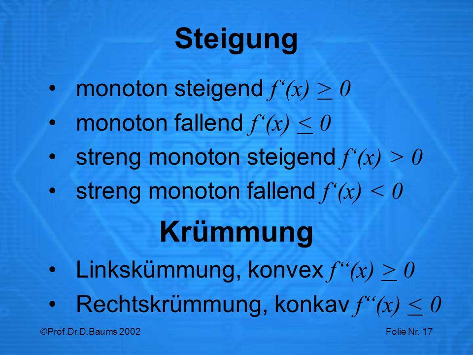 ©Prof.Dr.D.Baums 2002Folie Nr. 17 Steigung Linkskümmung, konvex f''(x) > 0 Rechtskrümmung, konkav f''(x) < 0 Krümmung monoton steigend f'(x) > 0 monot