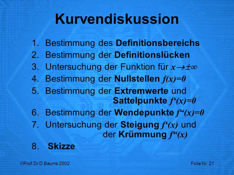 ©Prof.Dr.D.Baums 2002Folie Nr. 21 1.Bestimmung des Definitionsbereichs 2.Bestimmung der Definitionslücken 3.Untersuchung der Funktion für x  4.Best