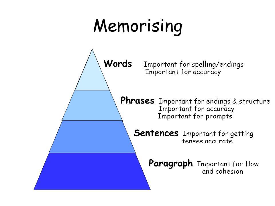 Memorising Words Important for spelling/endings Important for accuracy Phrases Important for endings & structure Important for accuracy Important for