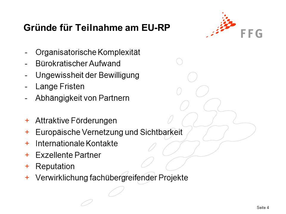 Seite 4 Gründe für Teilnahme am EU-RP -Organisatorische Komplexität -Bürokratischer Aufwand -Ungewissheit der Bewilligung -Lange Fristen -Abhängigkeit von Partnern  Attraktive Förderungen  Europäische Vernetzung und Sichtbarkeit  Internationale Kontakte  Exzellente Partner  Reputation  Verwirklichung fachübergreifender Projekte