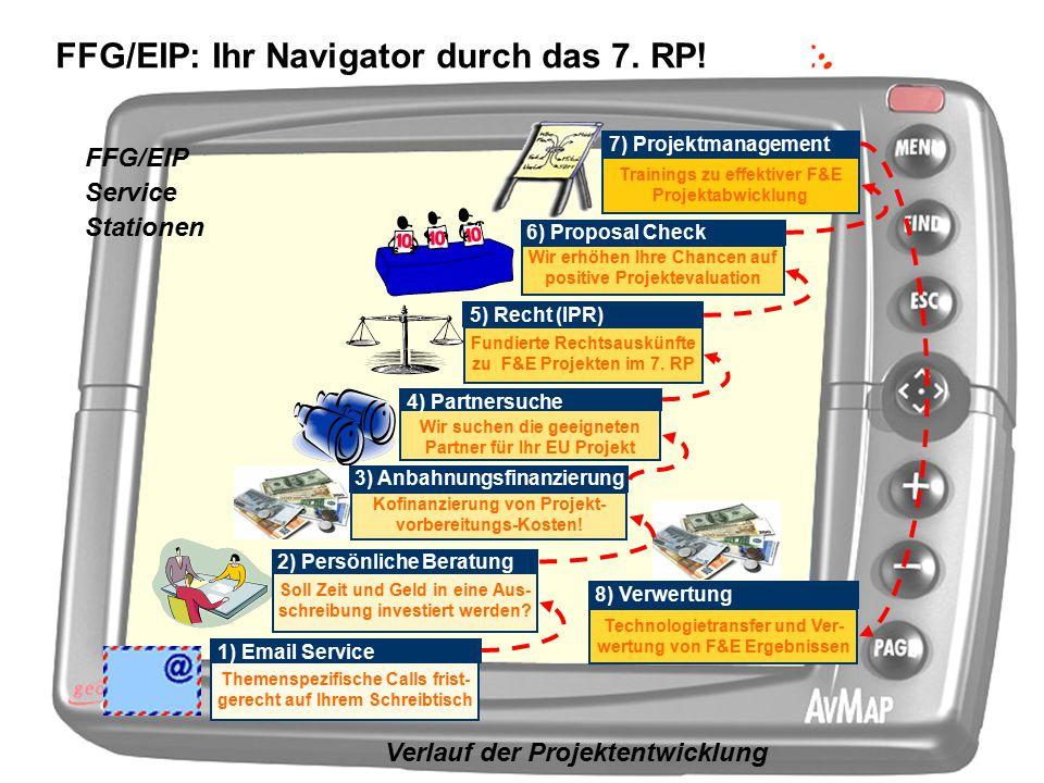 FFG/EIP: Ihr Navigator durch das 7. RP.