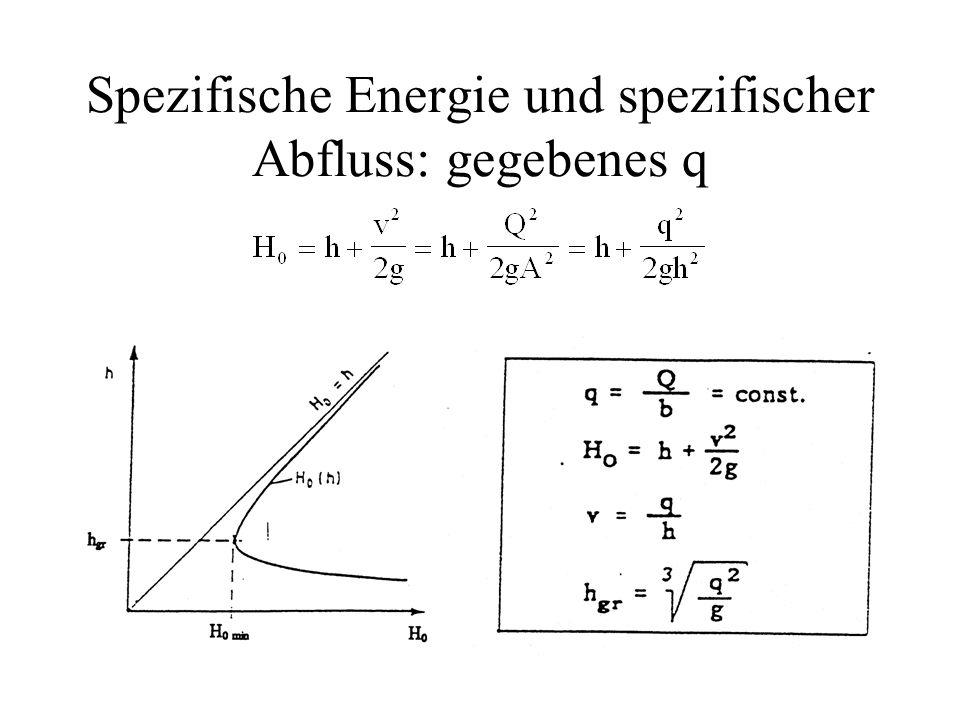 Spezifische Energie und spezifischer Abfluss: gegebenes q