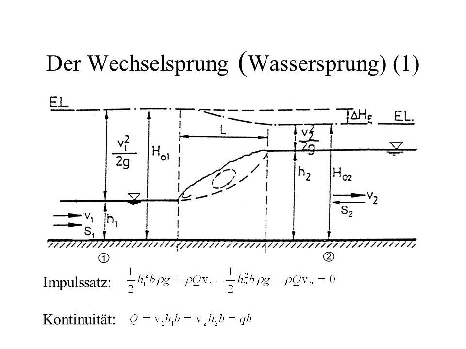 Der Wechselsprung ( Wassersprung) (1) Impulssatz: Kontinuität: