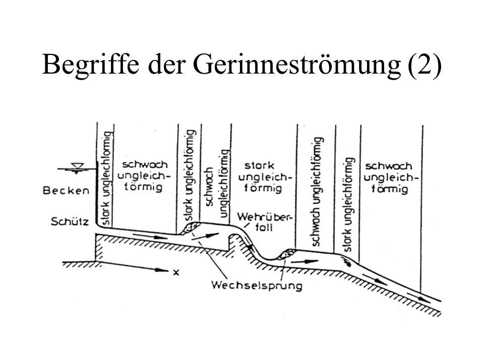 Begriffe der Gerinneströmung (2)