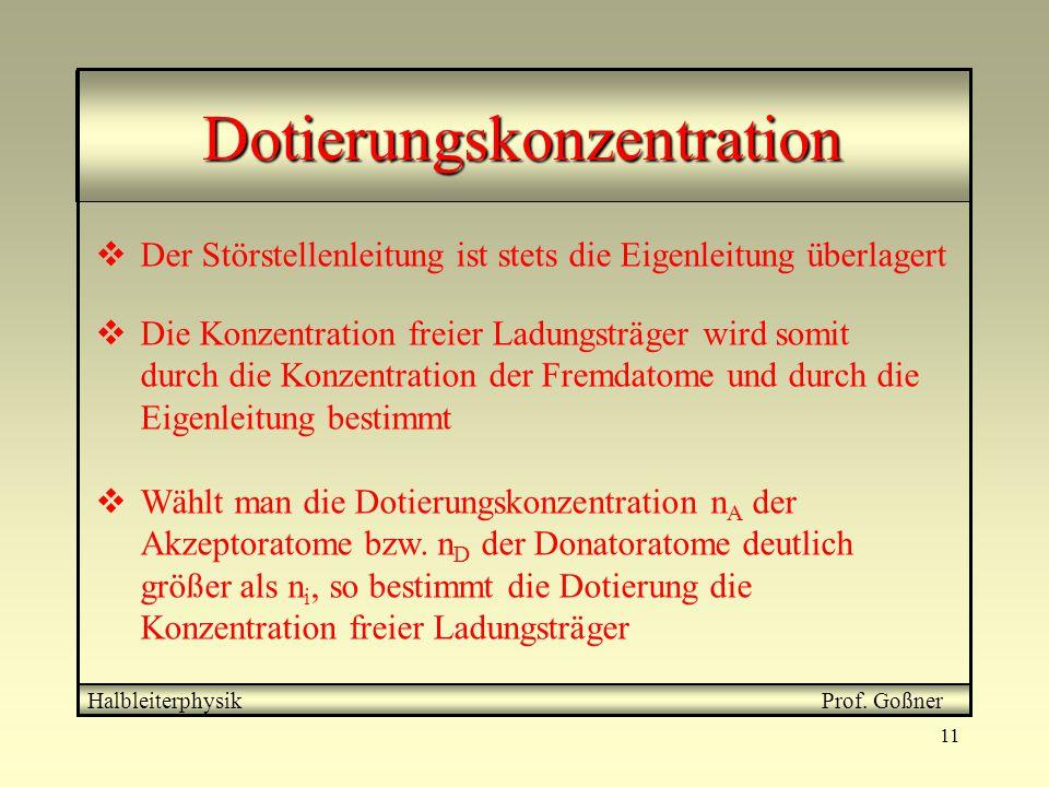 11  Wählt man die Dotierungskonzentration n A der Akzeptoratome bzw. n D der Donatoratome deutlich größer als n i, so bestimmt die Dotierung die Konz