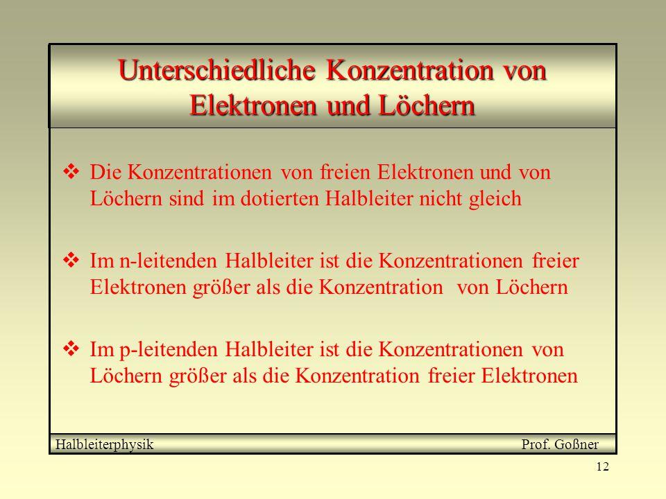 12 Unterschiedliche Konzentration von Elektronen und Löchern Halbleiterphysik Prof. Goßner  Die Konzentrationen von freien Elektronen und von Löchern