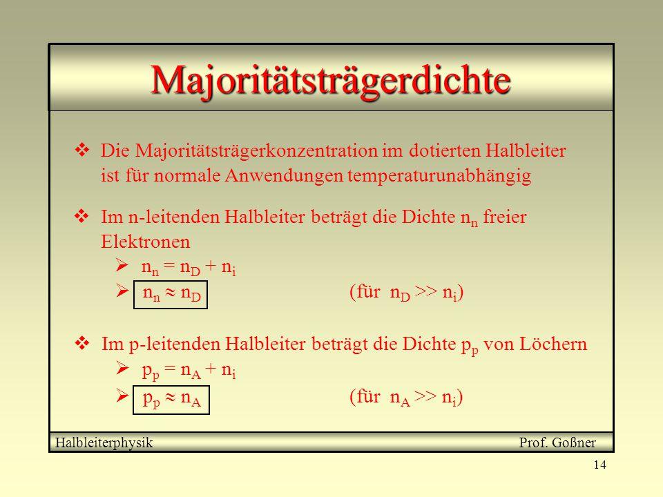 14 Majoritätsträgerdichte Halbleiterphysik Prof. Goßner  Im p-leitenden Halbleiter beträgt die Dichte p p von Löchern  p p = n A + n i  p p  n A (
