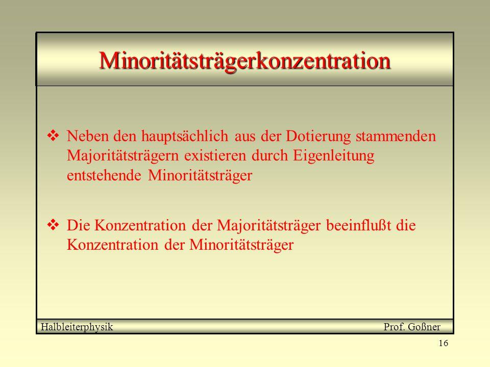 16 Minoritätsträgerkonzentration Halbleiterphysik Prof. Goßner  Neben den hauptsächlich aus der Dotierung stammenden Majoritätsträgern existieren dur