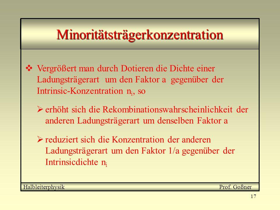 17 Minoritätsträgerkonzentration Halbleiterphysik Prof. Goßner  Vergrößert man durch Dotieren die Dichte einer Ladungsträgerart um den Faktor a gegen