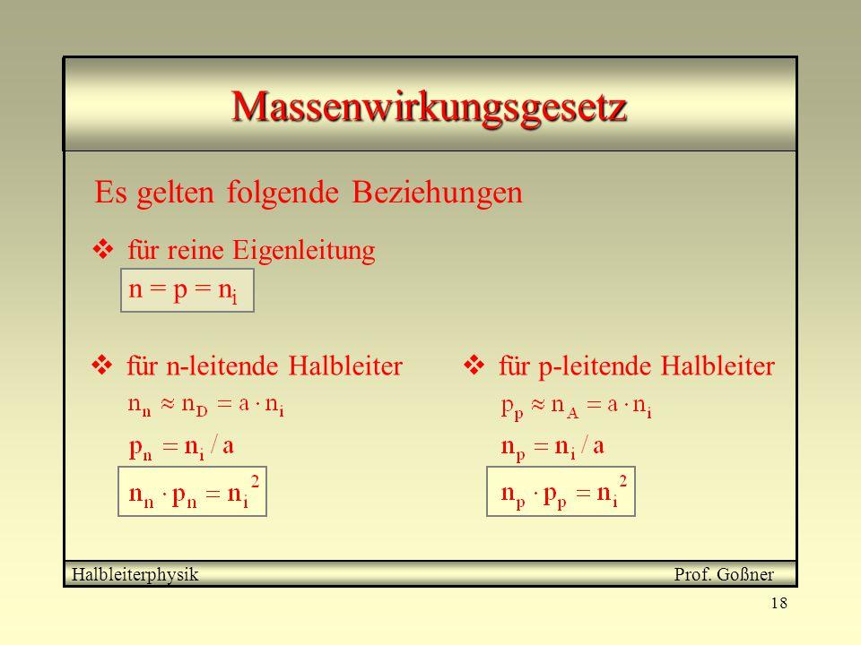 18 Massenwirkungsgesetz Halbleiterphysik Prof. Goßner Es gelten folgende Beziehungen  für n-leitende Halbleiter  für p-leitende Halbleiter  für rei