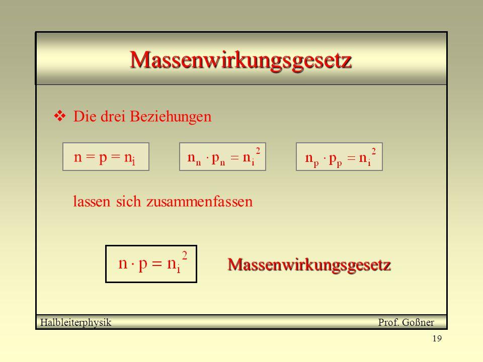 19 Massenwirkungsgesetz Halbleiterphysik Prof. Goßner  Die drei Beziehungen Massenwirkungsgesetz lassen sich zusammenfassen n = p = n i