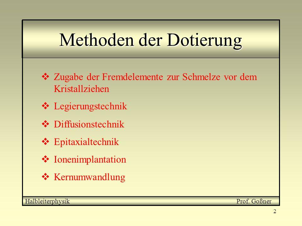 2 Methoden der Dotierung Halbleiterphysik Prof. Goßner  Legierungstechnik  Zugabe der Fremdelemente zur Schmelze vor dem Kristallziehen  Diffusions