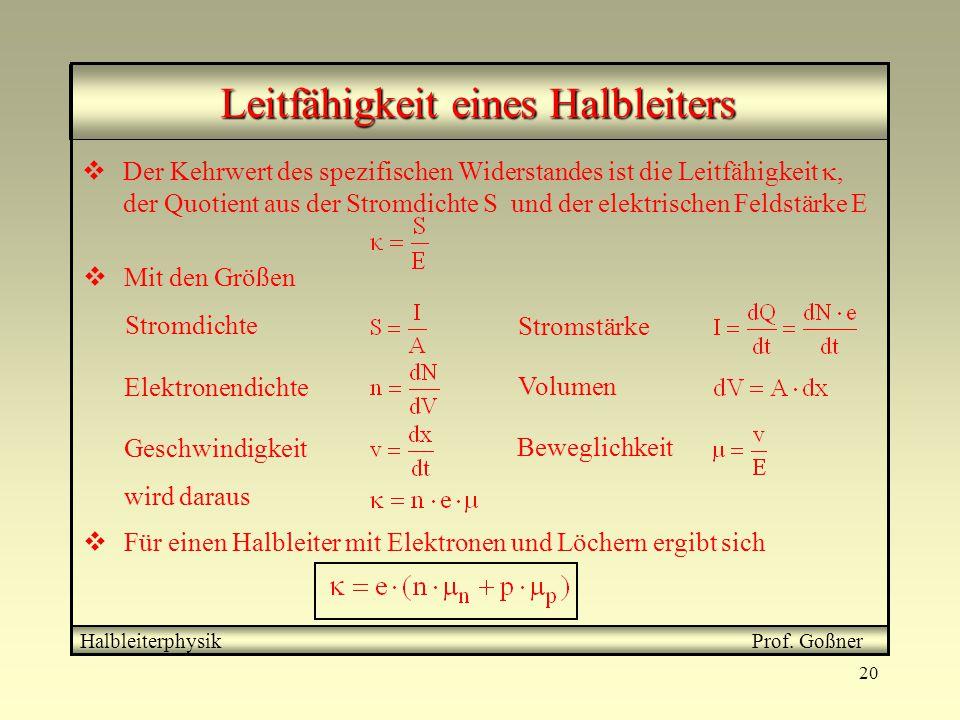20 Leitfähigkeit eines Halbleiters Halbleiterphysik Prof. Goßner  Der Kehrwert des spezifischen Widerstandes ist die Leitfähigkeit , der Quotient au