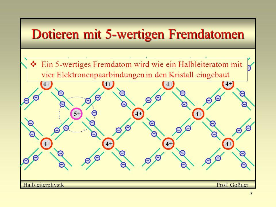 3 Halbleiterphysik Prof. Goßner Dotieren mit 5-wertigen Fremdatomen 4+ 5+  Ein 5-wertiges Fremdatom wird wie ein Halbleiteratom mit vier Elektronenpa