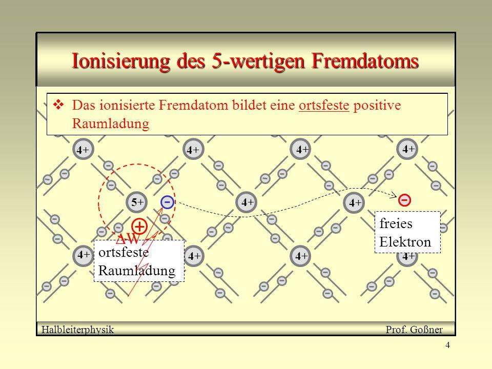 4 Halbleiterphysik Prof. Goßner Ionisierung des 5-wertigen Fremdatoms 4+ 5+  Das 5.Valenzelektron wird zum Kristallaufbau nicht gebraucht  Mit einer