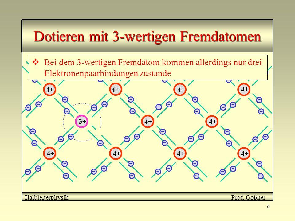 6 Halbleiterphysik Prof. Goßner Dotieren mit 3-wertigen Fremdatomen 4+  Ein 3-wertiges Fremdatom wird wie ein Halbleiteratom mit Elektronenpaarbindun