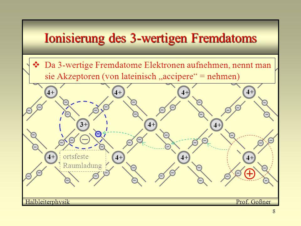 8 Halbleiterphysik Prof. Goßner 4+ 3+  Wegen des zugewanderten Elektrons ist das Fremdatom nun mit vier kompletten Paarbindungen in den Kristall inte