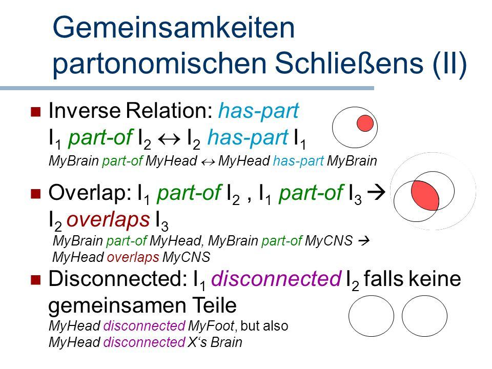 Gemeinsamkeiten partonomischen Schließens (II) Inverse Relation: has-part I 1 part-of I 2  I 2 has-part I 1 MyBrain part-of MyHead  MyHead has-part