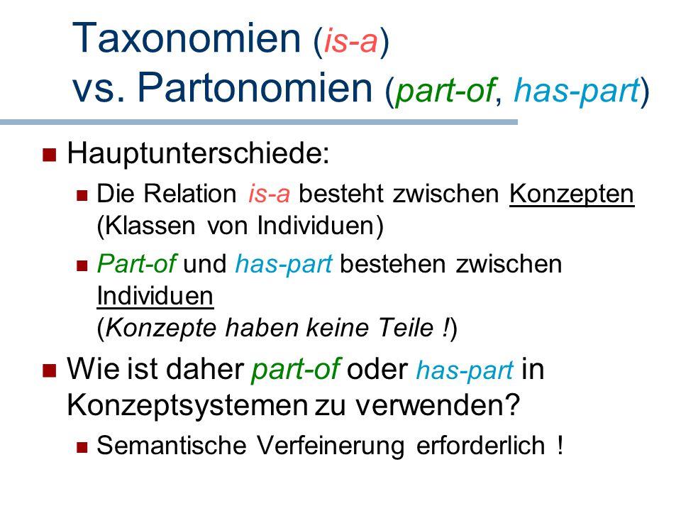 Taxonomien (is-a) vs. Partonomien (part-of, has-part) Hauptunterschiede: Die Relation is-a besteht zwischen Konzepten (Klassen von Individuen) Part-of