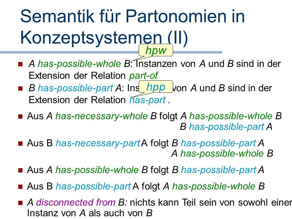 A has-possible-whole B: Instanzen von A und B sind in der Extension der Relation part-of B has-possible-part A: Instanzen von A und B sind in der Exte
