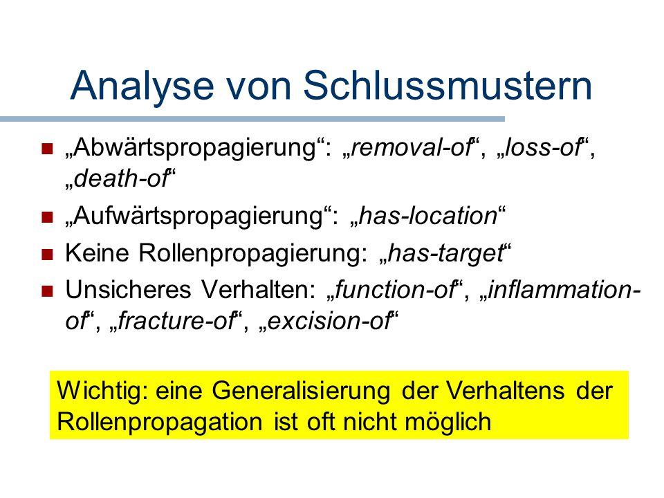 """Analyse von Schlussmustern """"Abwärtspropagierung"""": """"removal-of"""", """"loss-of"""", """"death-of"""" """"Aufwärtspropagierung"""": """"has-location"""" Keine Rollenpropagierung:"""
