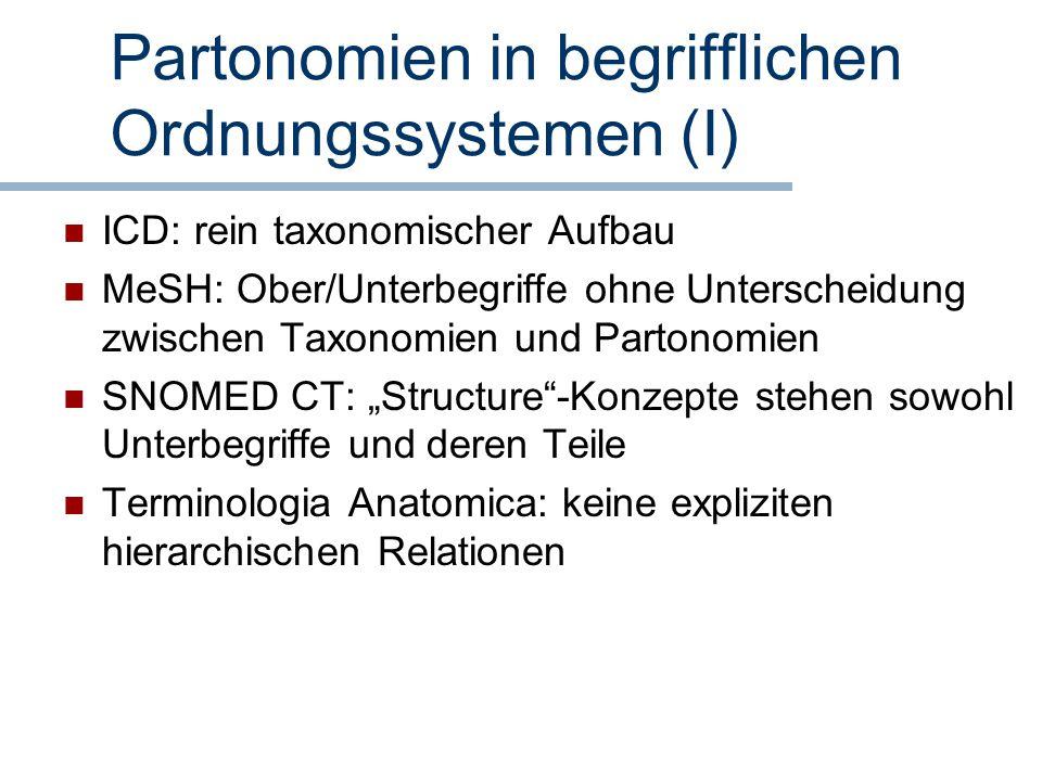 Partonomien in begrifflichen Ordnungssystemen (I) ICD: rein taxonomischer Aufbau MeSH: Ober/Unterbegriffe ohne Unterscheidung zwischen Taxonomien und
