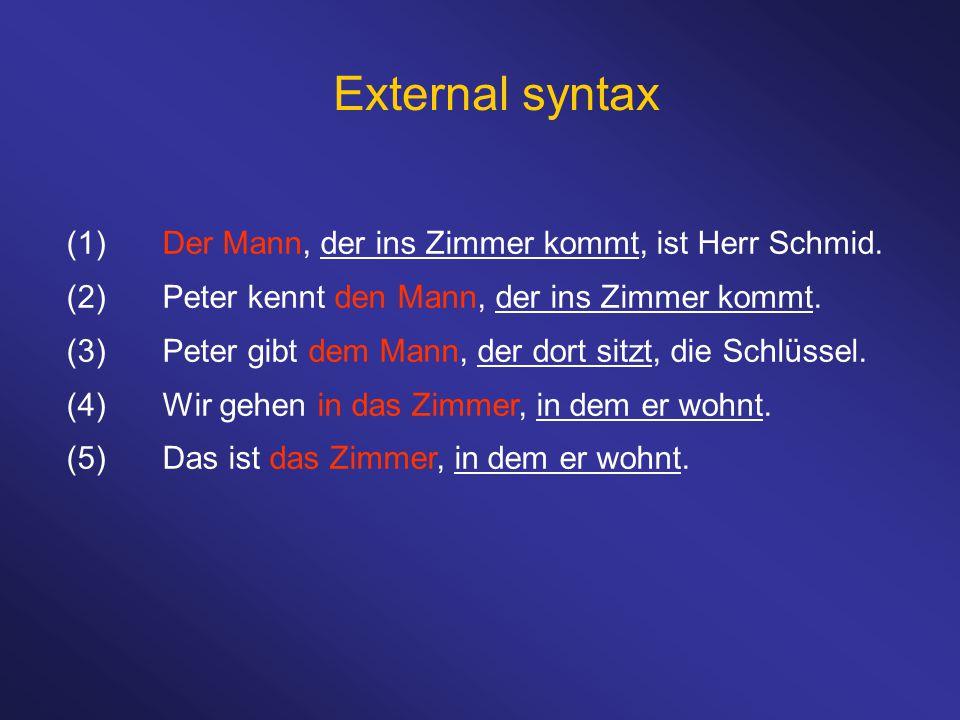 External syntax (1)Der Mann, der ins Zimmer kommt, ist Herr Schmid.