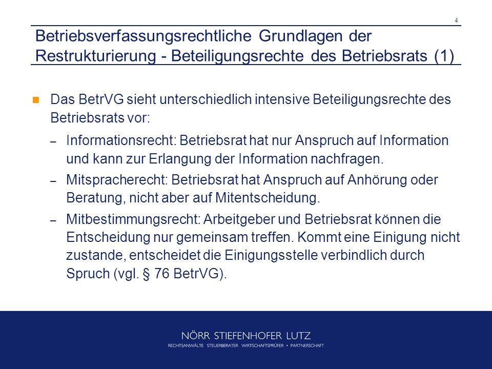 5 Betriebsverfassungsrechtliche Grundlagen der Restrukturierung - Beteiligungsrechte des Betriebsrats (2) Weitgehender Katalog allgemeiner Betriebsratsaufgaben in § 80 BetrVG.