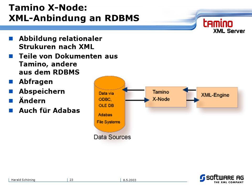 23Harald Schöning 8.5.2003 Tamino X-Node: XML-Anbindung an RDBMS Abbildung relationaler Strukuren nach XML Teile von Dokumenten aus Tamino, andere aus dem RDBMS Abfragen Abspeichern Ändern Auch für Adabas