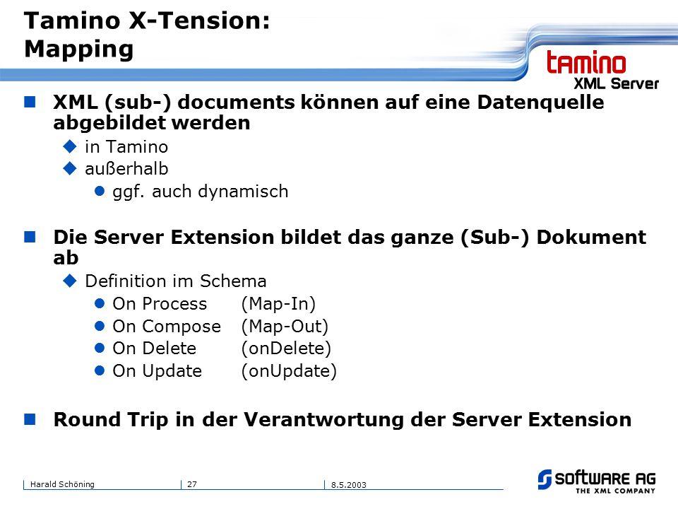 27Harald Schöning 8.5.2003 Tamino X-Tension: Mapping XML (sub-) documents können auf eine Datenquelle abgebildet werden  in Tamino  außerhalb ggf.