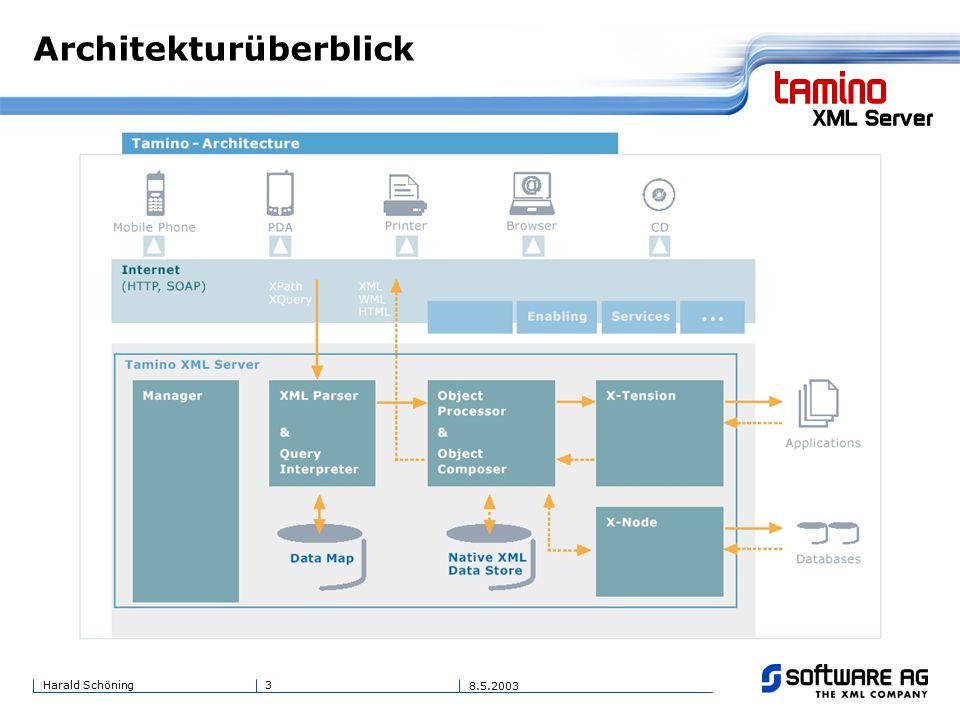 34Harald Schöning 8.5.2003 Others Pictures PDF/Text MS Office XML-Anbindung anderer Formate: weitergehende Indizierung Nicht- XML Tamino Schema Server Extension StarOffice XML Tamino WebDAV Server StarOffice WebDAV Client Extraktor Non-XML XML Non- XML Beispielszenario