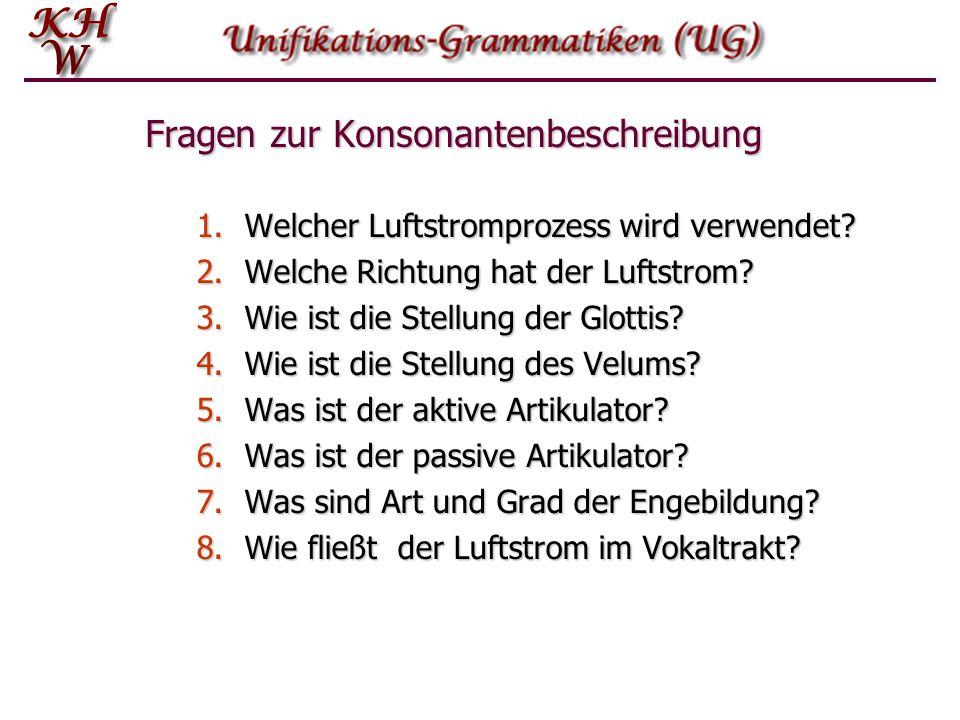 Fragen zur Konsonantenbeschreibung 1.Welcher Luftstromprozess wird verwendet? 2.Welche Richtung hat der Luftstrom? 3.Wie ist die Stellung der Glottis?