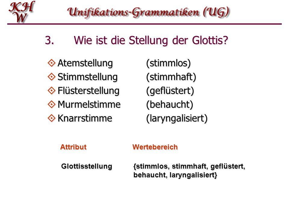 3. Wie ist die Stellung der Glottis?  Atemstellung (stimmlos)  Stimmstellung (stimmhaft)  Flüsterstellung (geflüstert)  Murmelstimme(behaucht)  K