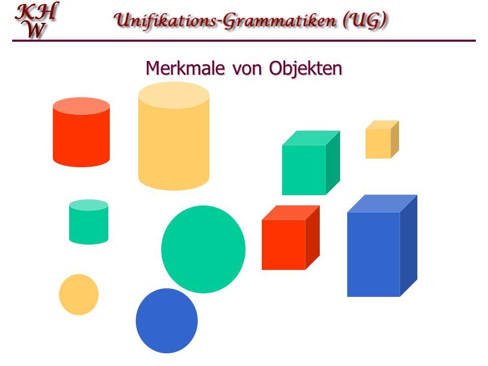 Merkmal-Strukturen: Merkmalmatrix Der Mann schenkt dem Kind ein Eis