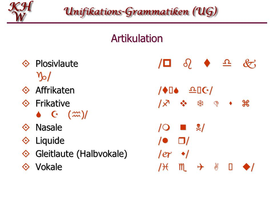 Artikulation  Plosivlaute / p b t d k g /  Affrikaten/ tƒS dƒZ /  Frikative/ f v T D s z S Z ( h )/  Nasale/ m n N /  Liquide/ l r /  Gleitlaute