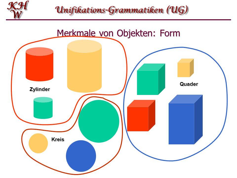 Merkmale von Objekten: Form Zylinder Quader Kreis